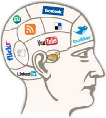 Social-media-phrenology